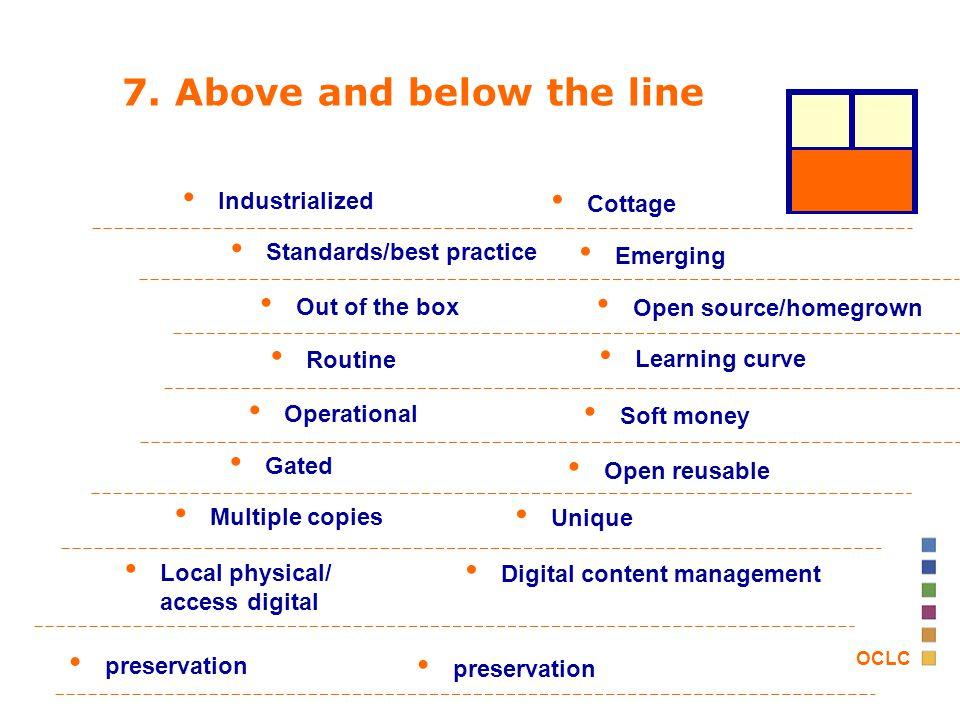 OCLC 7.