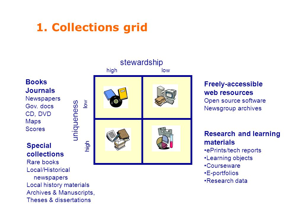 1. Collections grid highlow high stewardship uniqueness Books Journals Newspapers Gov.