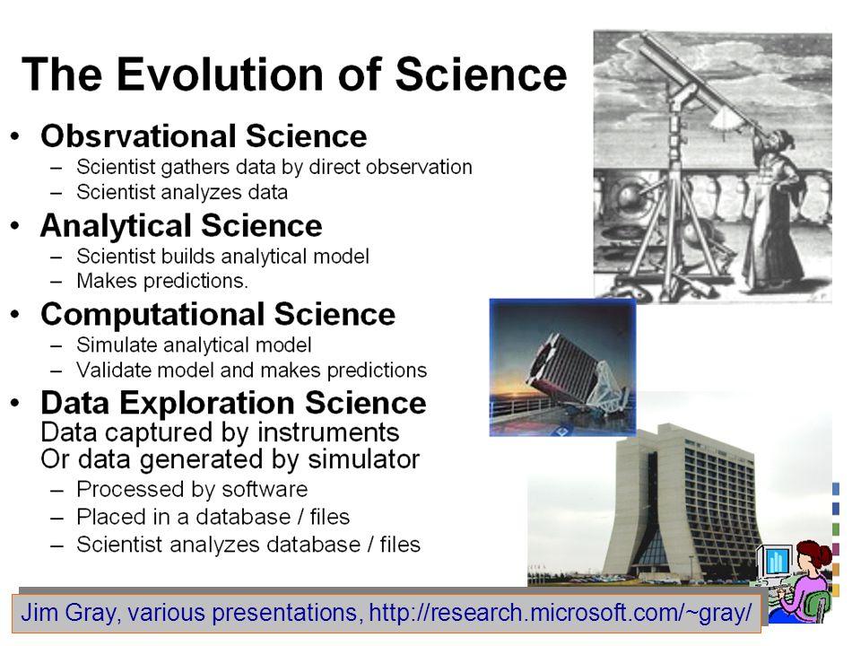 OCLC Jim Gray, various presentations, http://research.microsoft.com/~gray/
