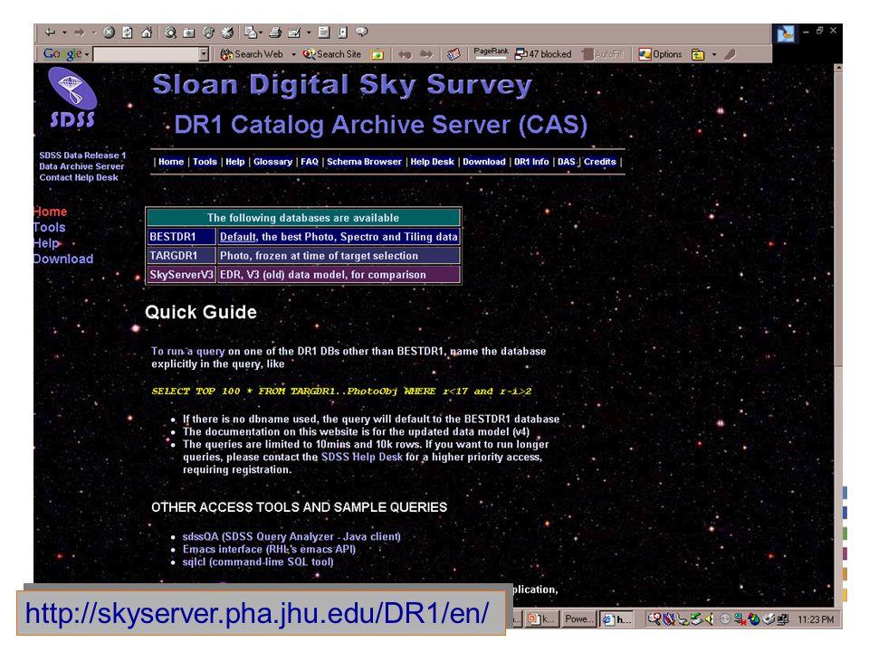 OCLC http://skyserver.pha.jhu.edu/DR1/en/