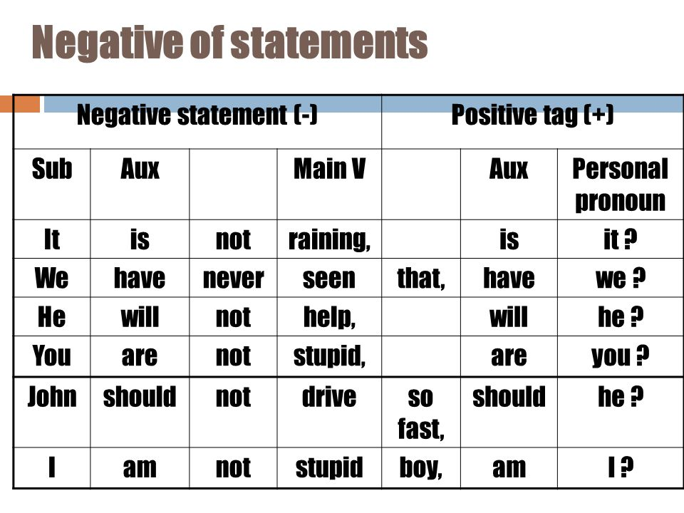 Negative of statements Negative statement (-)Positive tag (+) SubAuxMain VAuxPersonal pronoun Itisnotraining,isit .