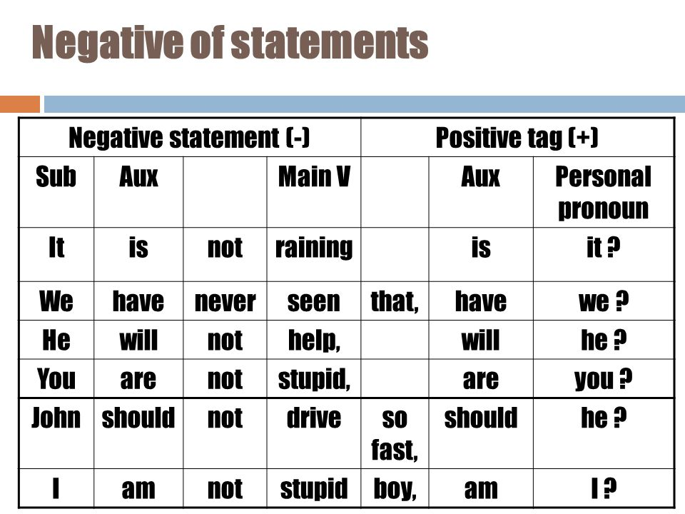 Negative of statements Negative statement (-)Positive tag (+) SubAuxMain VAuxPersonal pronoun Itisnotrainingisit .