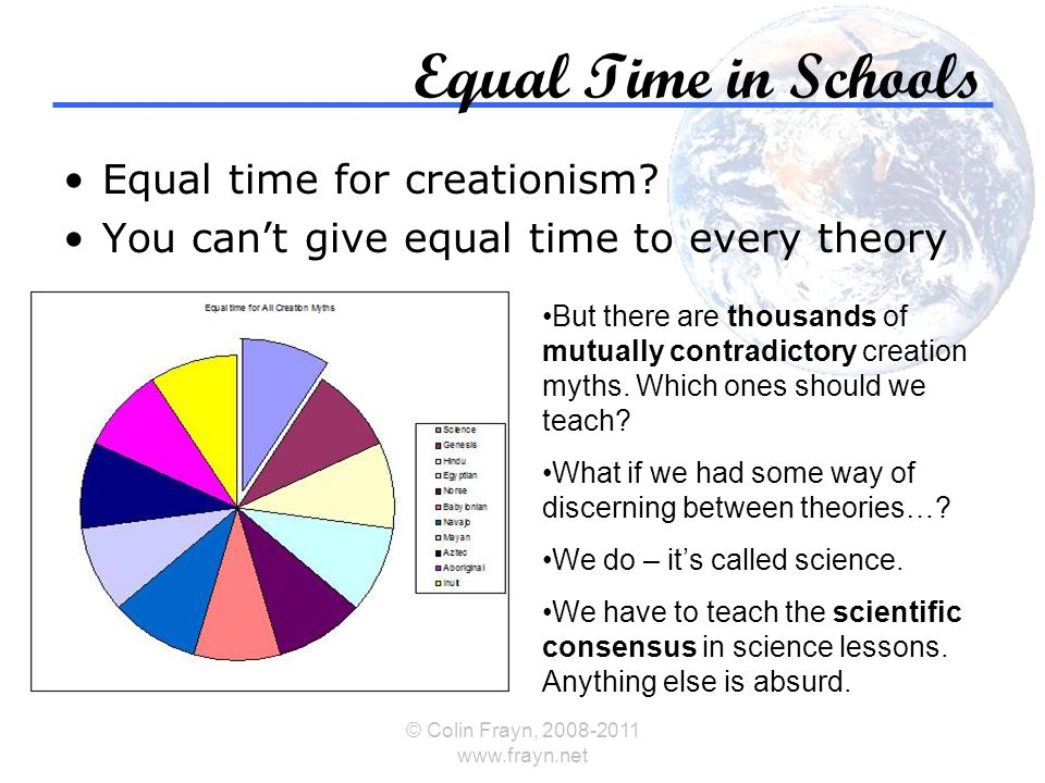 © Colin Frayn, 2008-2011 www.frayn.net Equal Time in Schools Equal time for creationism.