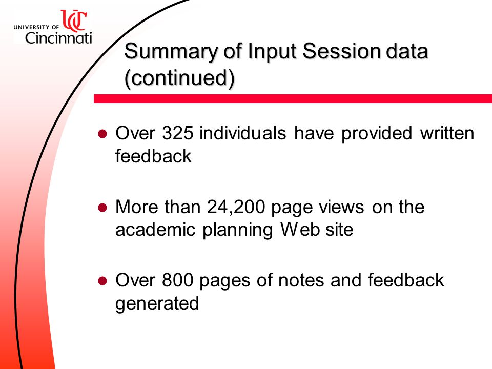 Summary of Input Session data 83 input sessions have been completed as of today – 56 1 st round input sessions – 27 2 nd round input sessions Over 2,4
