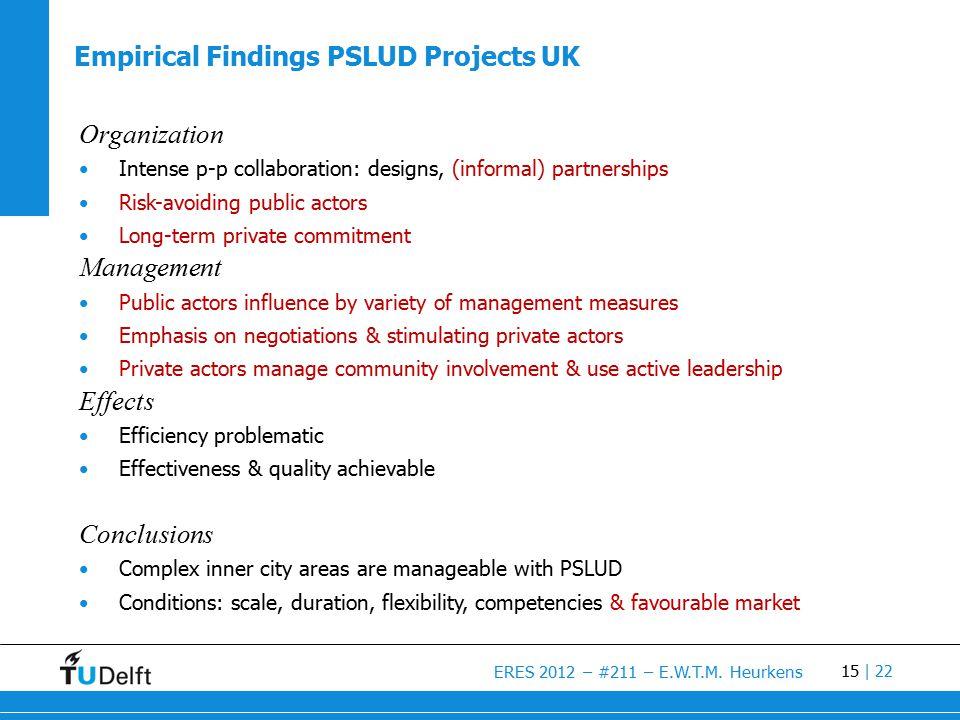 15 ERES 2012 – #211 – E.W.T.M. Heurkens | 22 Organization Intense p-p collaboration: designs, (informal) partnerships Risk-avoiding public actors Long