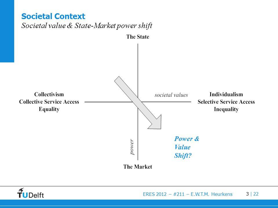 3 ERES 2012 – #211 – E.W.T.M. Heurkens | 22 Power & Value Shift? Societal Context Societal value & State-Market power shift
