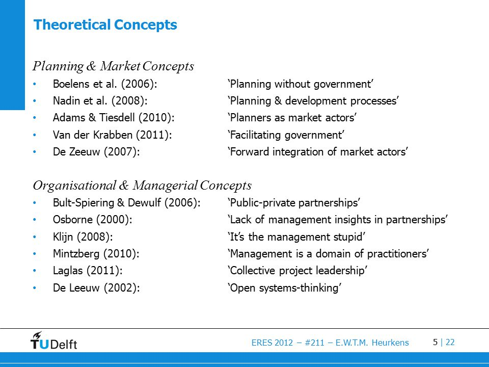 5 ERES 2012 – #211 – E.W.T.M. Heurkens | 22 Theoretical Concepts Planning & Market Concepts Boelens et al. (2006): 'Planning without government' Nadin