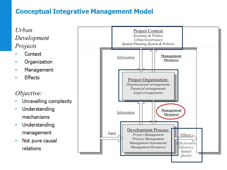 6 ERES 2012 – #211 – E.W.T.M. Heurkens | 22 Conceptual Integrative Management Model Urban Development Projects Context Organization Management Effects