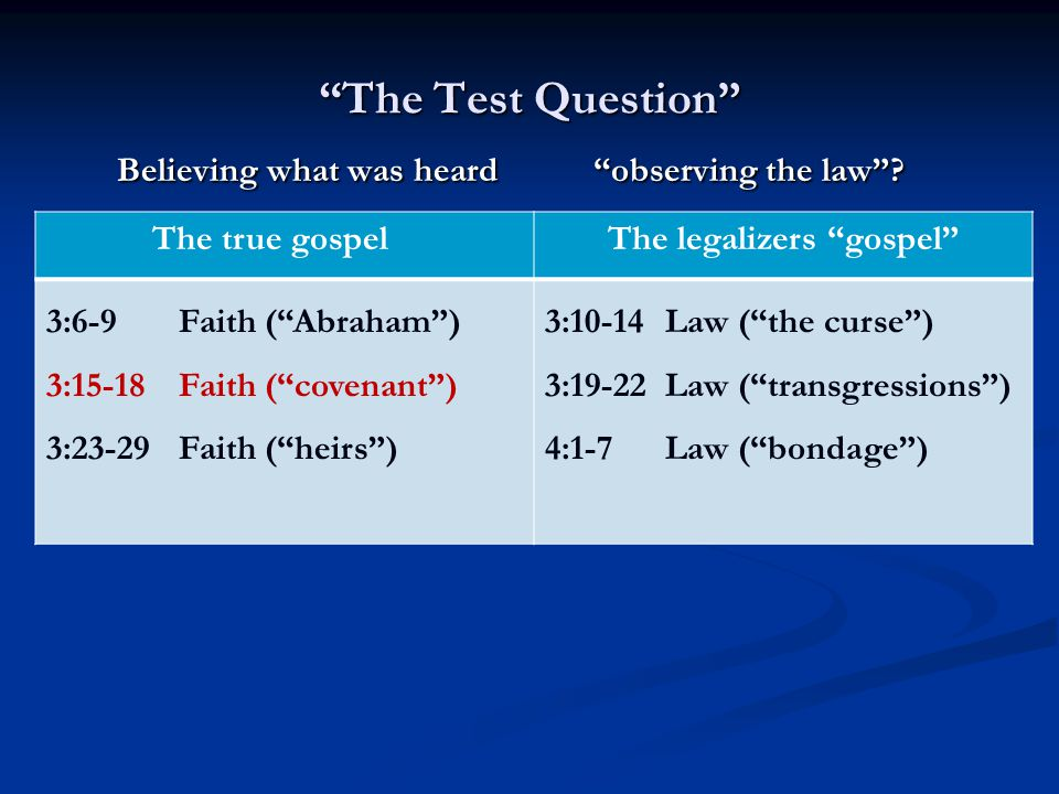 The Test Question Believing what was heard observing the law .