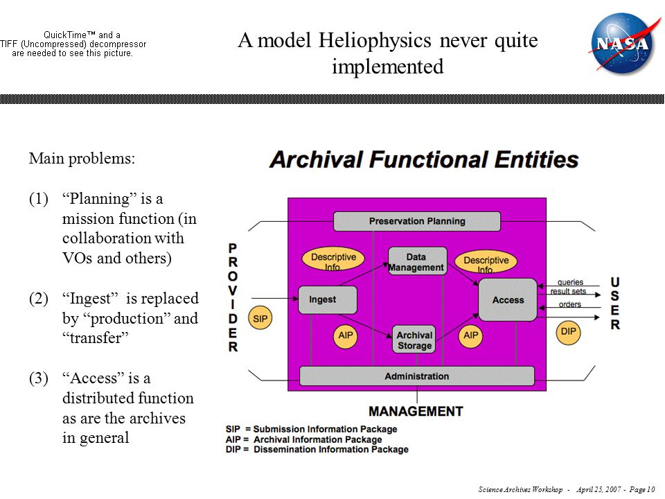 Science Archives Workshop - April 25, 2007 - Page 10 A model Heliophysics never quite implemented Main problems: (1) Planning is a mission function (in collaboration with VOs and others) (2) Ingest is replaced by production and transfer (3) Access is a distributed function as are the archives in general