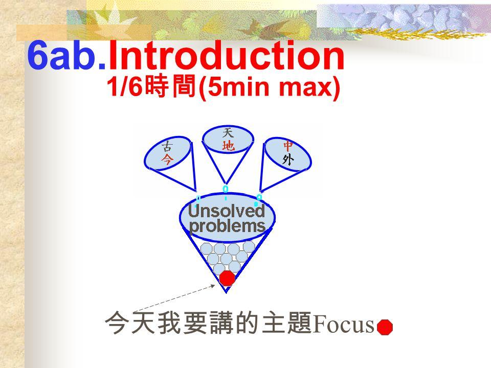 6ab.Introduction 1/6 時間 (5min max) 今天我要講的主題 Focus