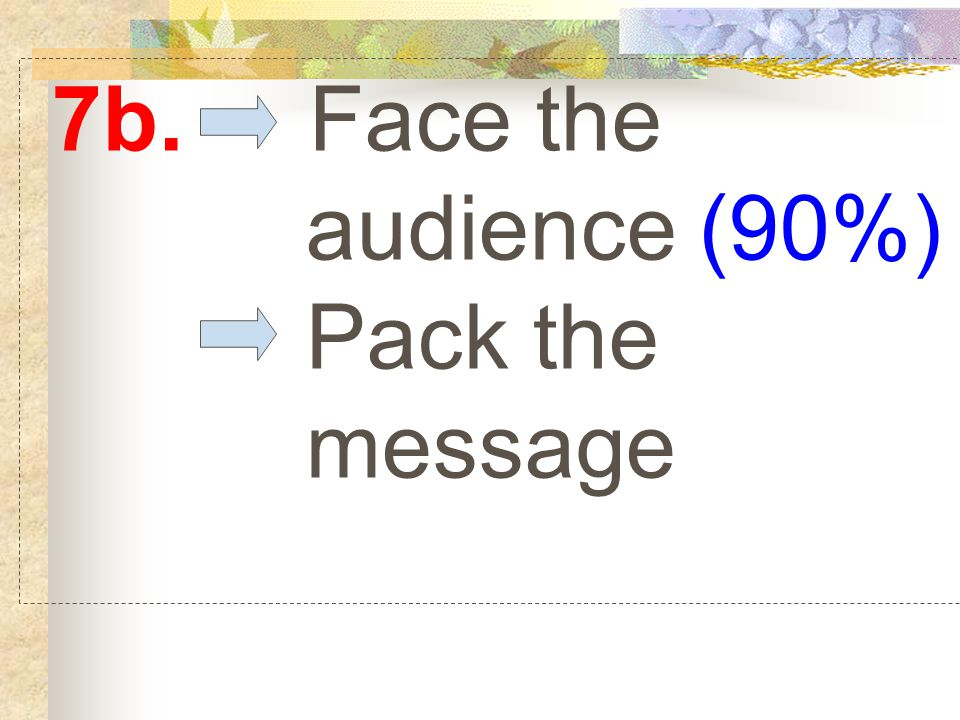 7b. Face the audience (90%) Pack the message