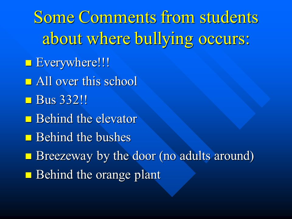 Student Survey Where have you seen bullying take place (percentage of population)