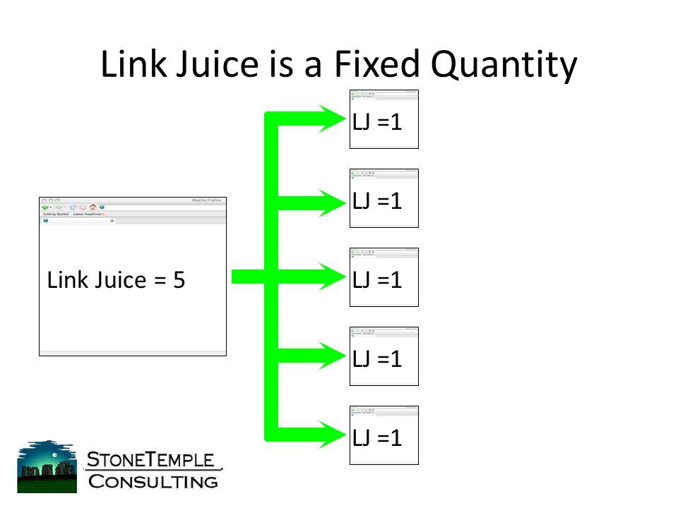 Link Juice is a Fixed Quantity Link Juice = 5 LJ =1