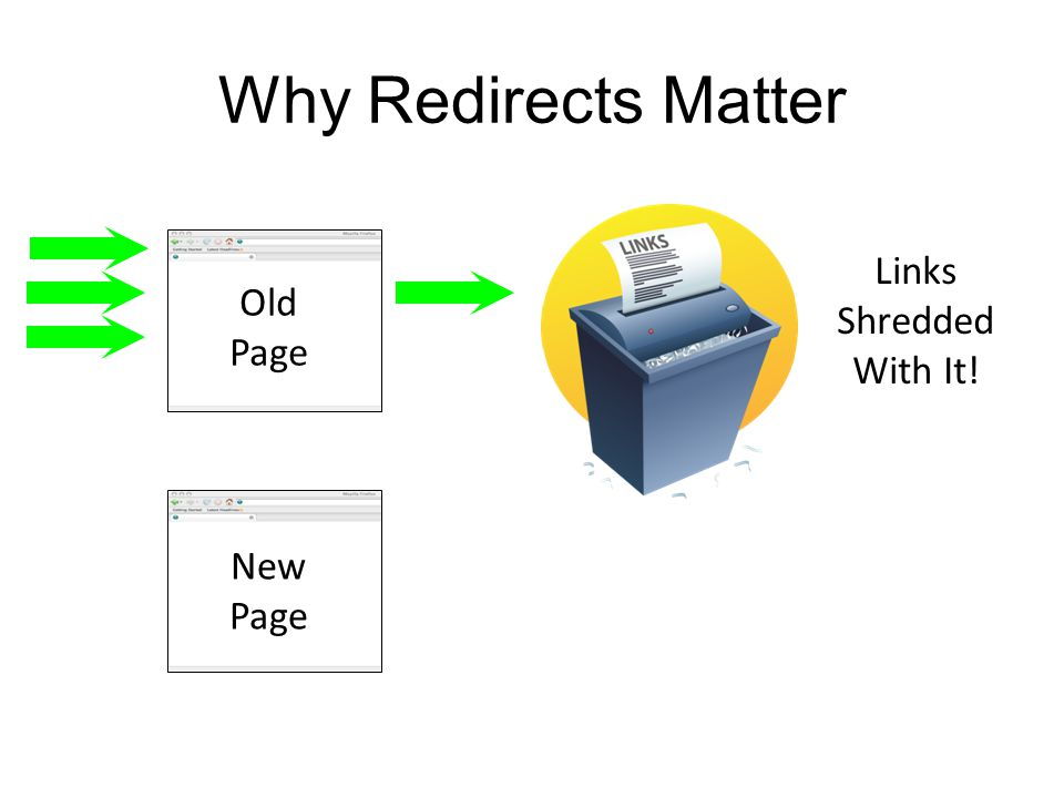 Why Redirects Matter Old Page New Page Links Shredded With It!