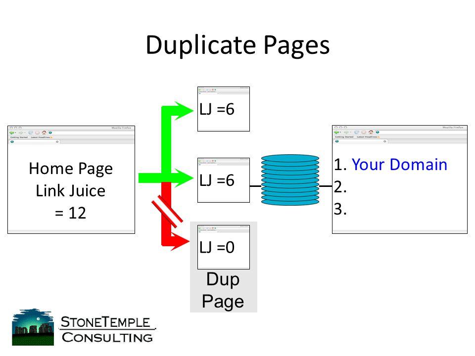 Dup Page Duplicate Pages Home Page Link Juice = 12 LJ =6 1. Your Domain 2. 3. LJ =6 LJ =0