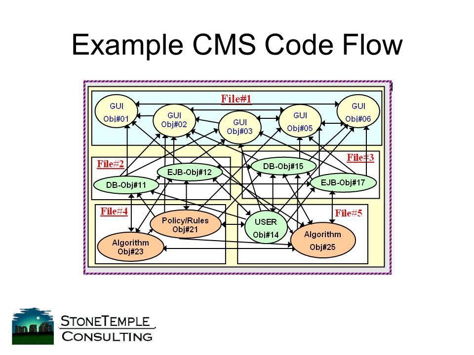 Example CMS Code Flow