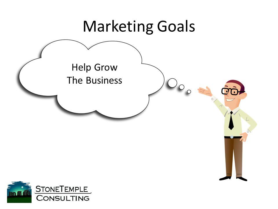 Marketing Goals Help Grow The Business