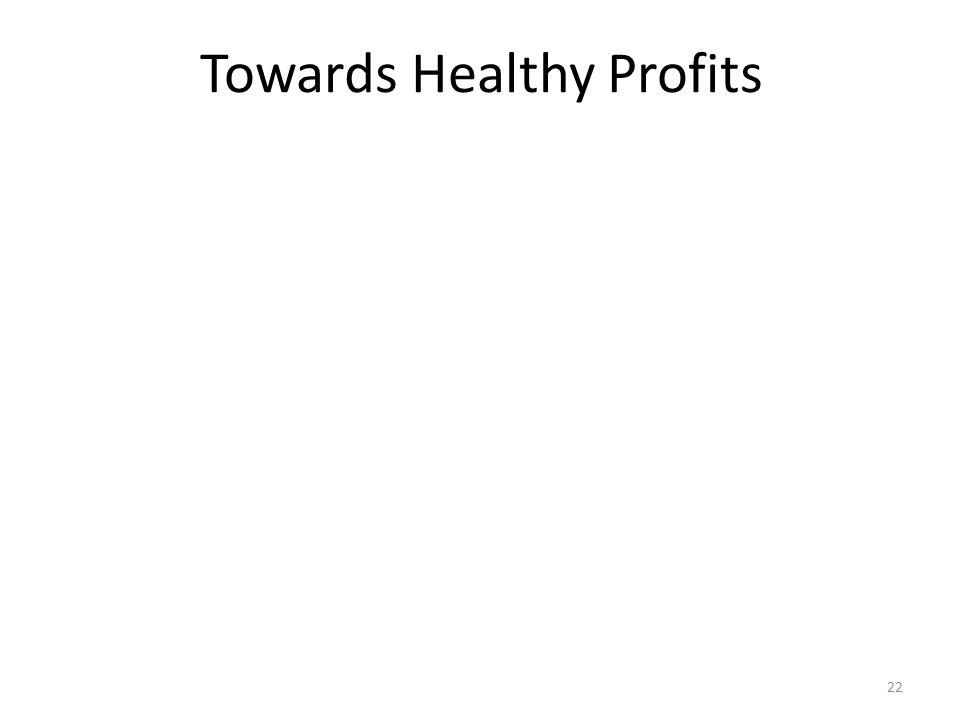 Towards Healthy Profits 22