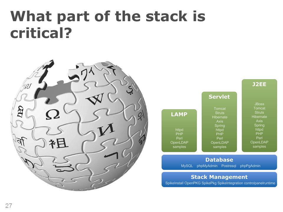 (c) 2007 Thomas Gruber 27 What part of the stack is critical?