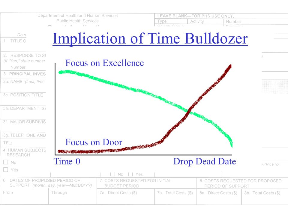 Time 0Drop Dead Date Focus on Excellence Focus on Door Implication of Time Bulldozer