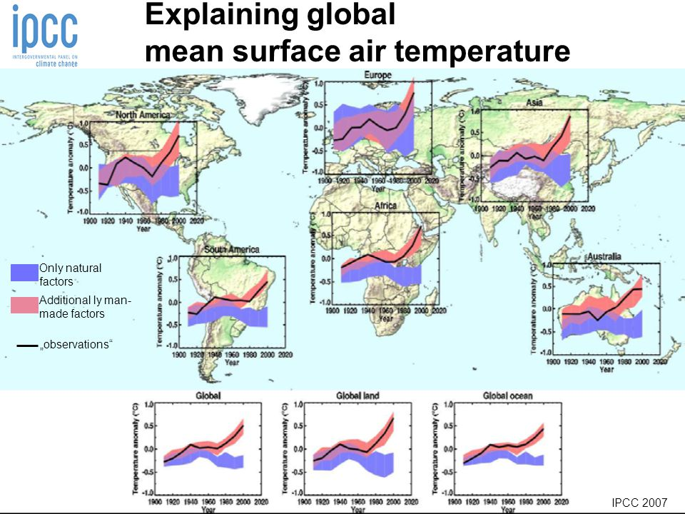 "IPCC 2007 Additional ly man- made factors Only natural factors ""observations Explaining global mean surface air temperature"