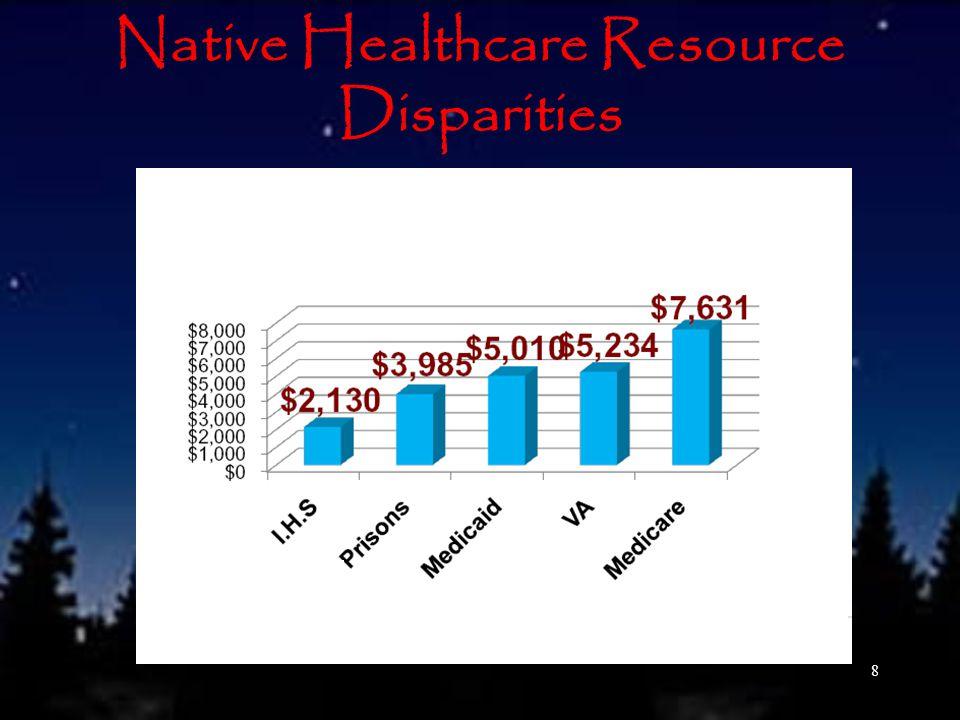 Native Healthcare Resource Disparities 8