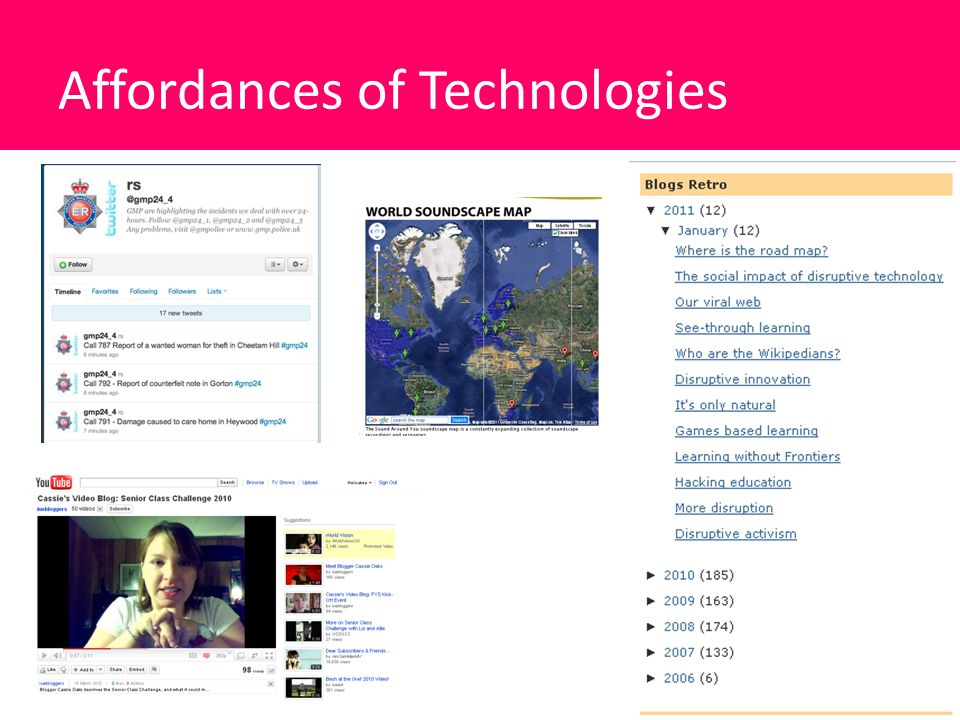 Affordances of Technologies