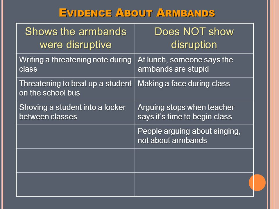 E VIDENCE A BOUT A RMBANDS Students were having fun debating about whether people should wear armbands.
