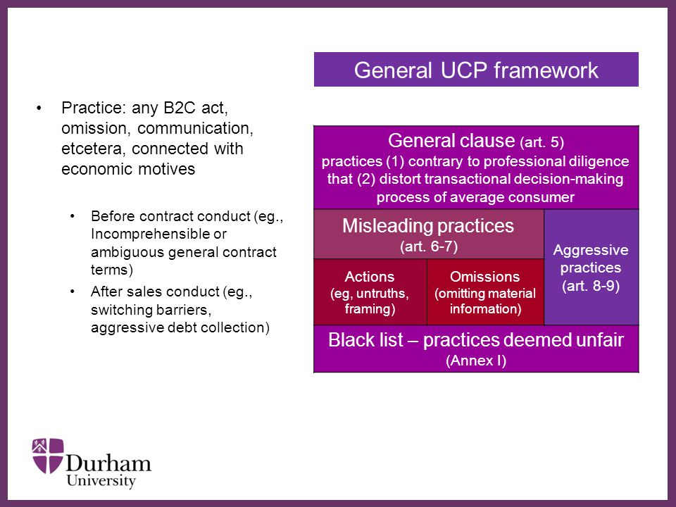 ∂ General UCP framework General clause (art. 5) practices (1) contrary to professional diligence that (2) distort transactional decision-making proces