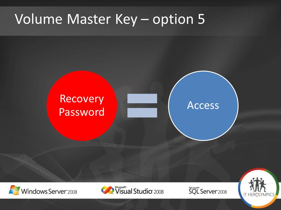 Volume Master Key – option 5 Recovery Password Access