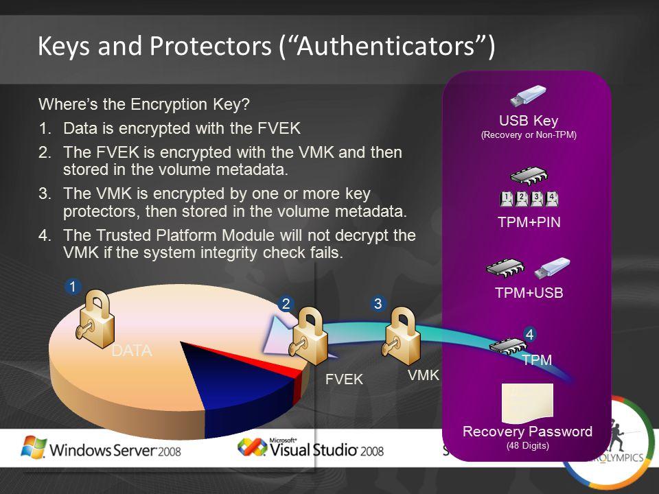 "Keys and Protectors (""Authenticators"") DATA 1 FVEK 2 VMK 3 TPM 4 TPM+USB TPM+PIN USB Key (Recovery or Non-TPM) 123456- 789012- 345678- Recovery Passwo"