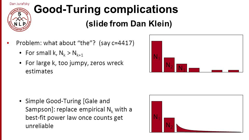 "Dan Jurafsky Good-Turing complications (slide from Dan Klein) Problem: what about ""the""? (say c=4417) For small k, N k > N k+1 For large k, too jumpy,"