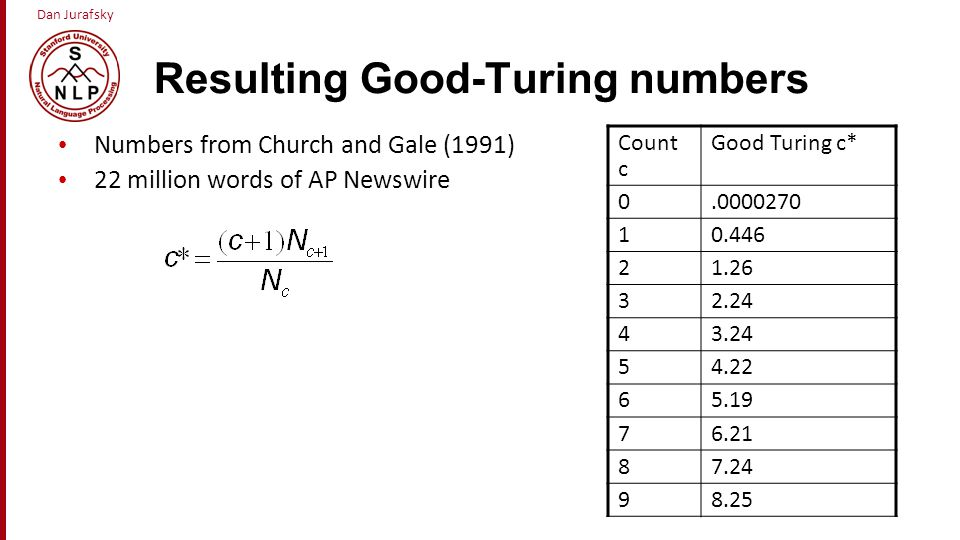 Dan Jurafsky Resulting Good-Turing numbers Numbers from Church and Gale (1991) 22 million words of AP Newswire Count c Good Turing c* 0.0000270 10.446