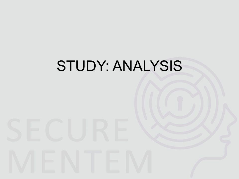 STUDY: ANALYSIS