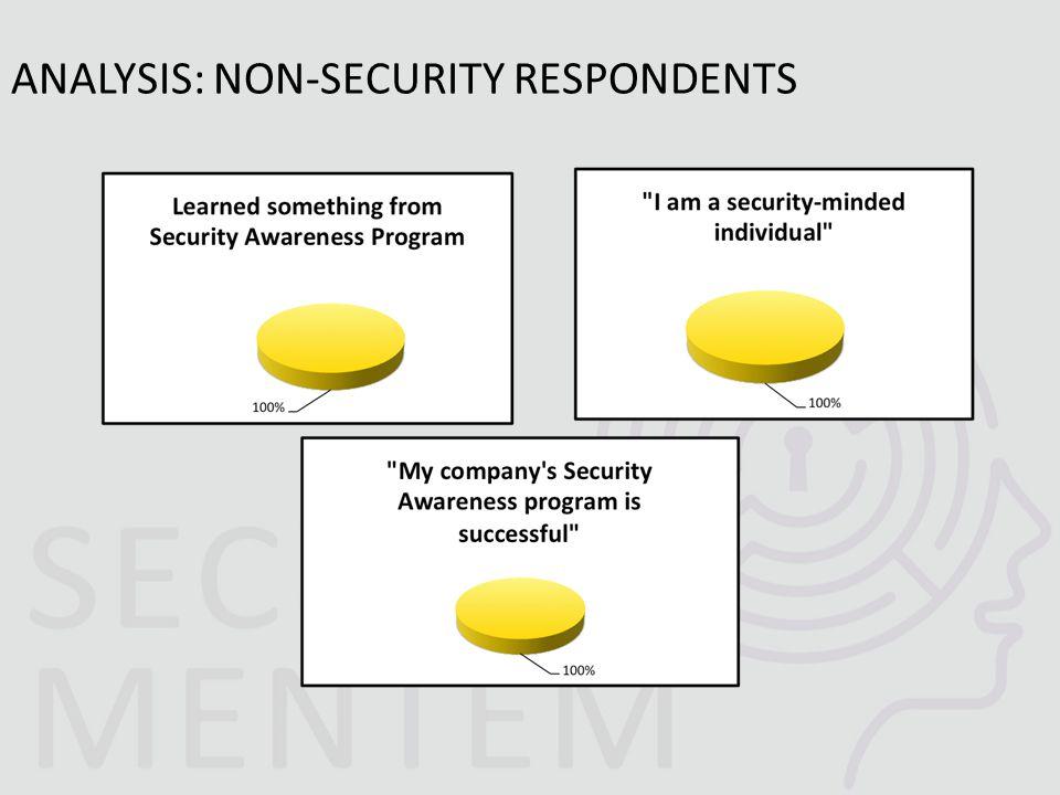 ANALYSIS: NON-SECURITY RESPONDENTS