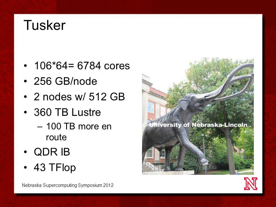 Tusker 106*64= 6784 cores 256 GB/node 2 nodes w/ 512 GB 360 TB Lustre –100 TB more en route QDR IB 43 TFlop Nebraska Supercomputing Symposium 2012