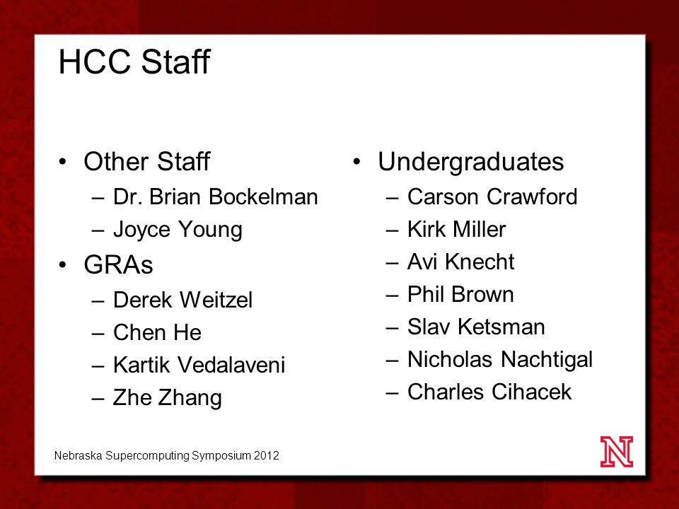 HCC Staff Other Staff –Dr. Brian Bockelman –Joyce Young GRAs –Derek Weitzel –Chen He –Kartik Vedalaveni –Zhe Zhang Undergraduates –Carson Crawford –Ki