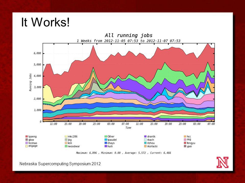 It Works! Nebraska Supercomputing Symposium 2012
