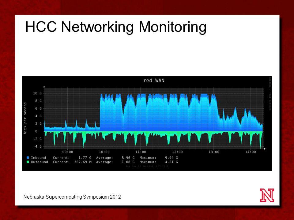 HCC Networking Monitoring Nebraska Supercomputing Symposium 2012