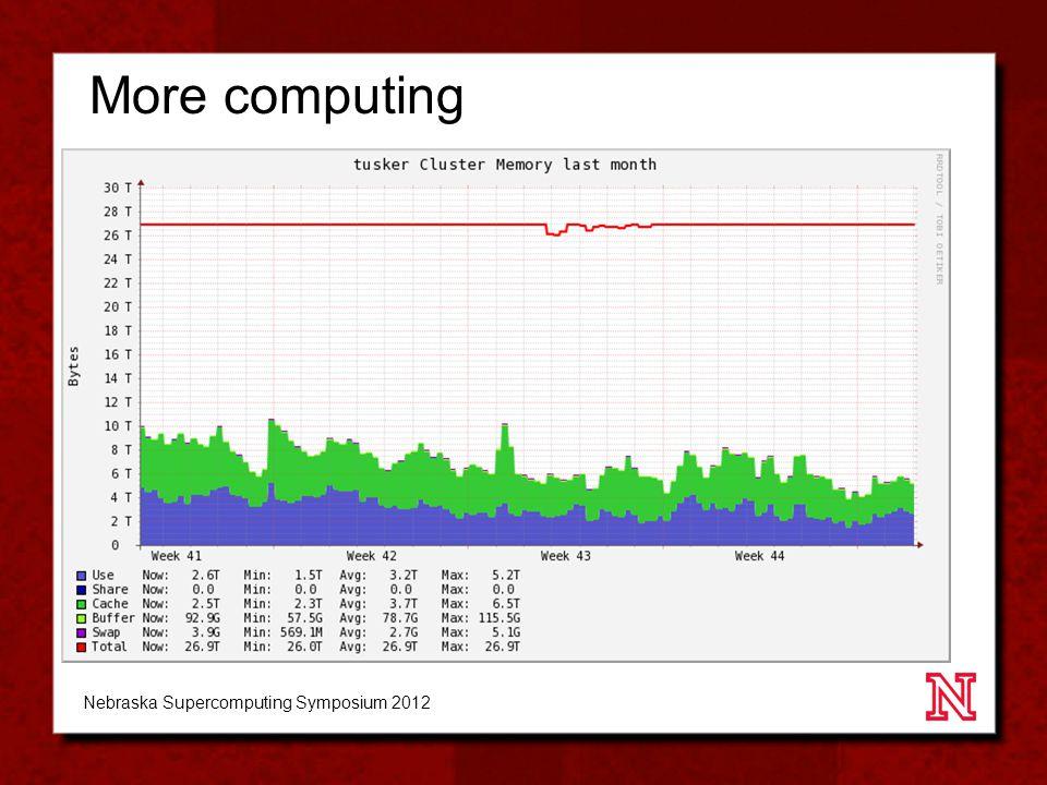 More computing Nebraska Supercomputing Symposium 2012