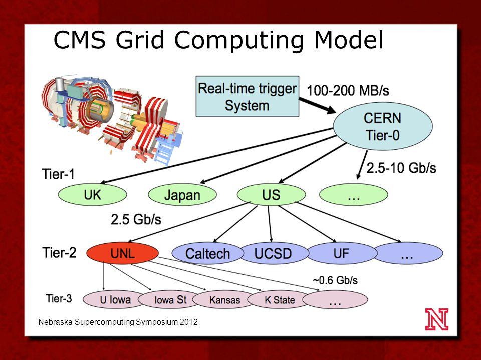 CMS Grid Computing Model Nebraska Supercomputing Symposium 2012