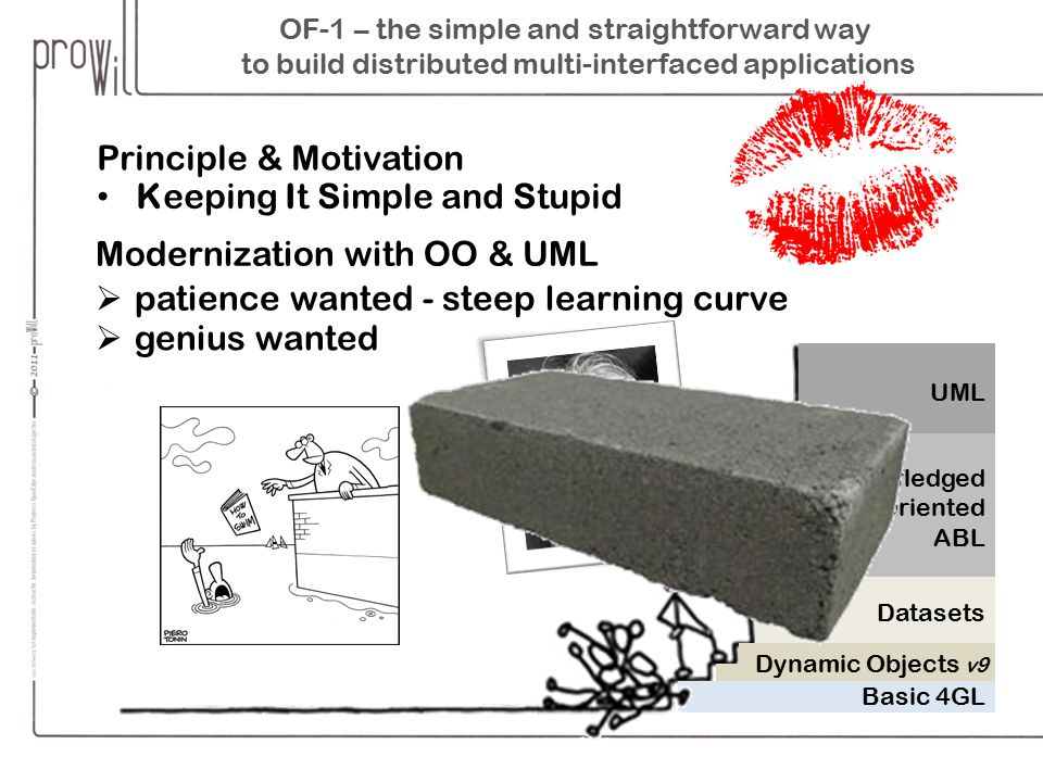 OF-1 – the simple and straightforward way to build distributed multi-interfaced applications Principle & Motivation Keeping It Simple and Stupid Modernization with OF-1 UML full-fledged Object Oriented ABL Datasets Dynamic Objects v9 Basic 4GL Dynamic Objects v9 Basics OO & OF-1 Adv.