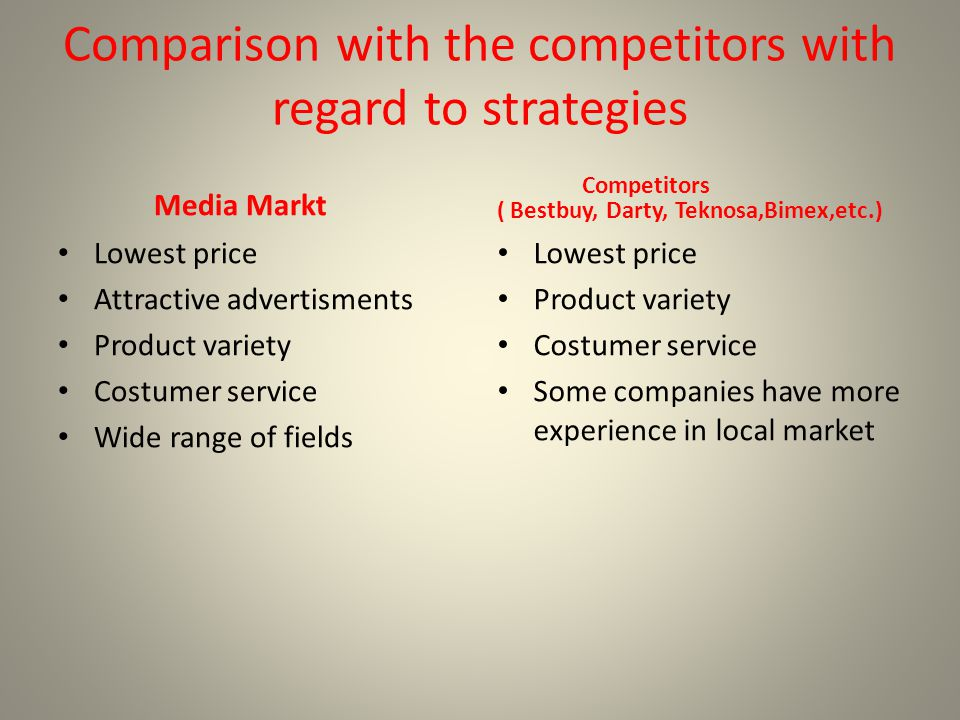 Comparison with the competitors with regard to strategies Media Markt Lowest price Attractive advertisments Product variety Costumer service Wide rang