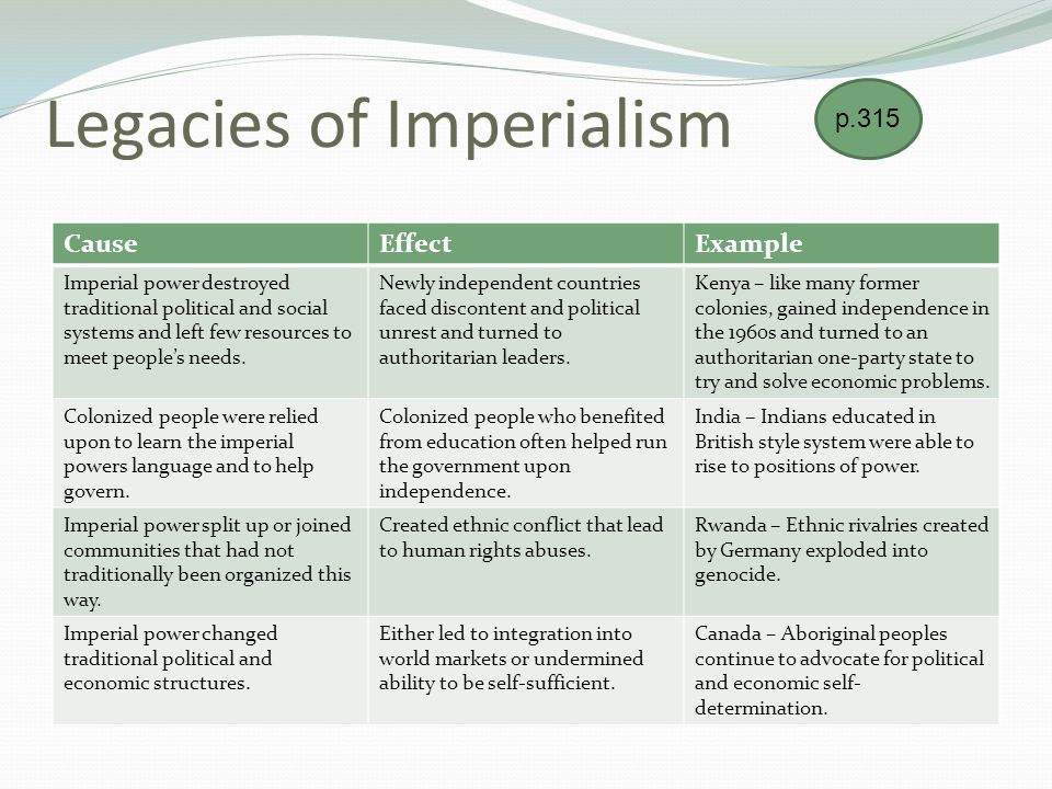Legacies of Imperialism CauseEffectExample Imperial power destroyed traditional political and social systems and left few resources to meet people's n