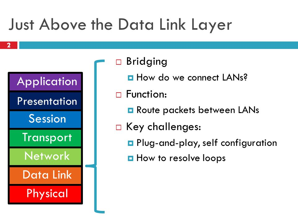 Just Above the Data Link Layer 2  Bridging  How do we connect LANs?  Function:  Route packets between LANs  Key challenges:  Plug-and-play, self