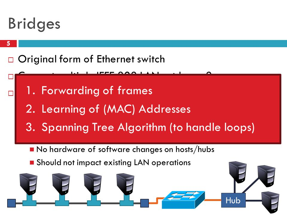 Bridges 5  Original form of Ethernet switch  Connect multiple IEEE 802 LANs at layer 2  Goals  Reduce the collision domain  Complete transparency Plug-and-play, self-configuring No hardware of software changes on hosts/hubs Should not impact existing LAN operations Hub 1.Forwarding of frames 2.Learning of (MAC) Addresses 3.Spanning Tree Algorithm (to handle loops)