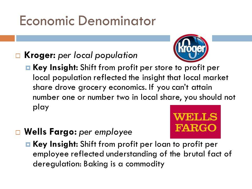 Economic Denominator  Kroger: per local population  Key Insight: Shift from profit per store to profit per local population reflected the insight that local market share drove grocery economics.