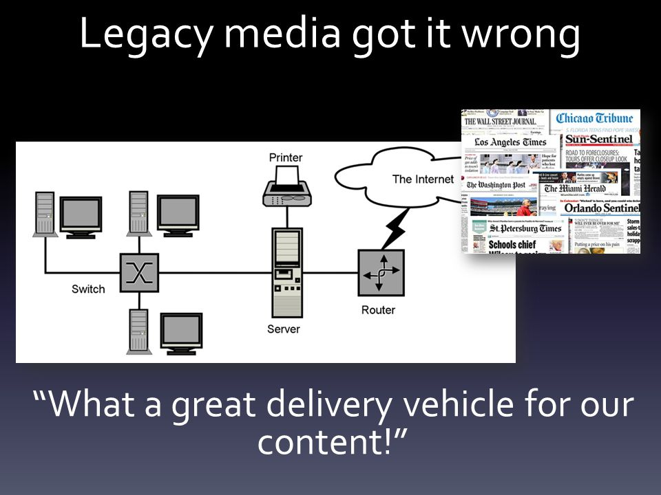 Legacy media got it wrong What a great delivery vehicle for our content!