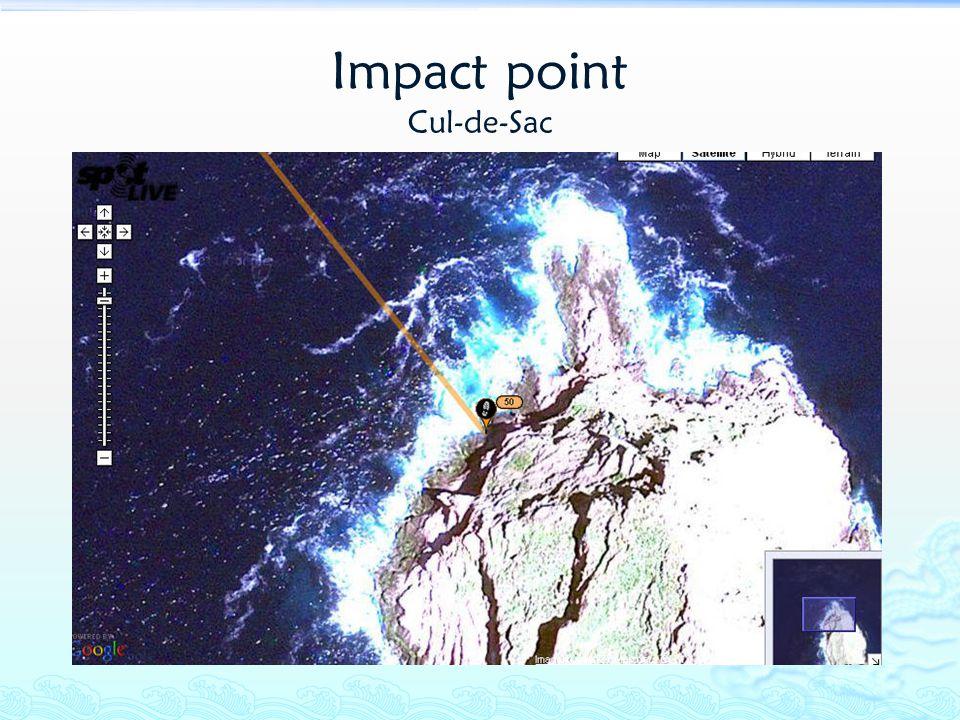 Impact point Cul-de-Sac